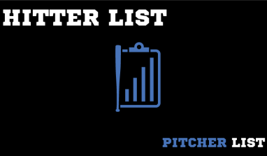 Hitter List 6/26: Ranking the Top 150 Hitters to Own ROS