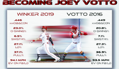 Going Deep: Becoming Joey Votto