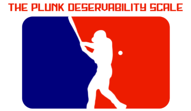 The Plunk Deservability Scale: Early Season Ratings