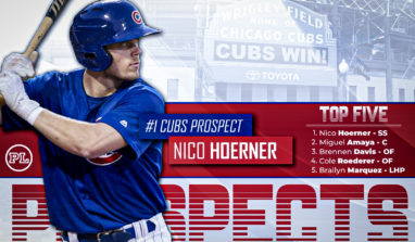 Dynasty: Chicago Cubs' 2020 Preseason Top 50 Prospects